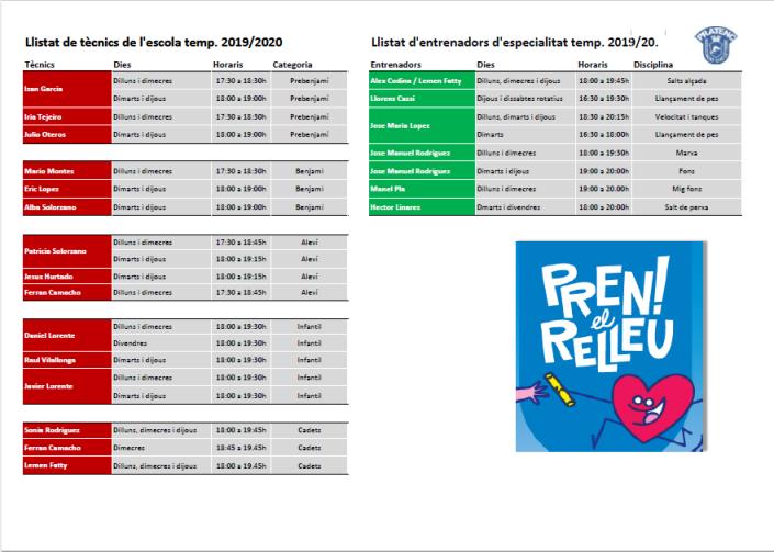 LLISTAT TÈNICAS TEMP.2019-2020